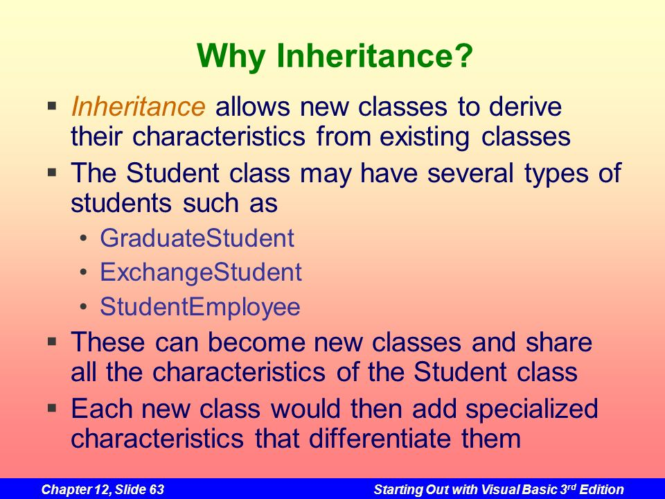 Chapter 12, Slide 63Starting Out with Visual Basic 3 rd Edition Why Inheritance? Inheritance allows new classes to derive their characteristics from e