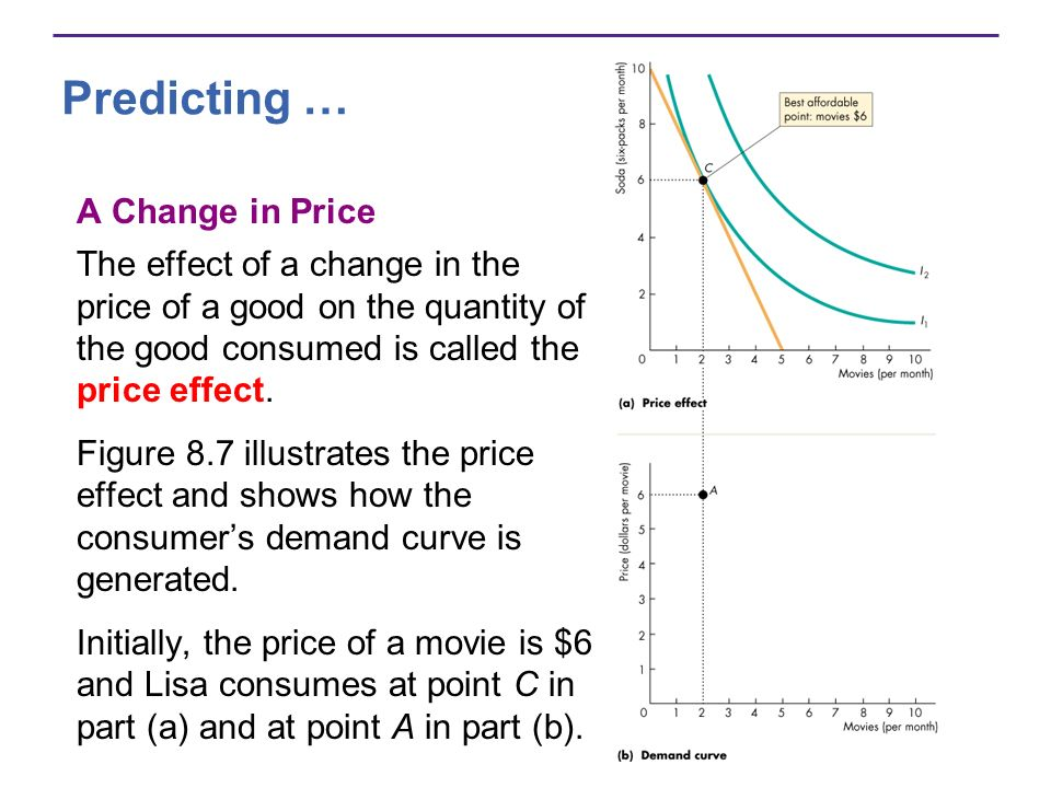 Predicting … A Change in Price The effect of a change in the price of a good on the quantity of the good consumed is called the price effect. Figure 8