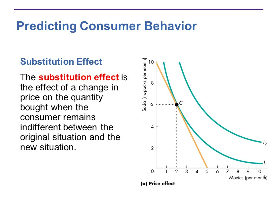 Predicting Consumer Behavior Substitution Effect The substitution effect is the effect of a change in price on the quantity bought when the consumer r