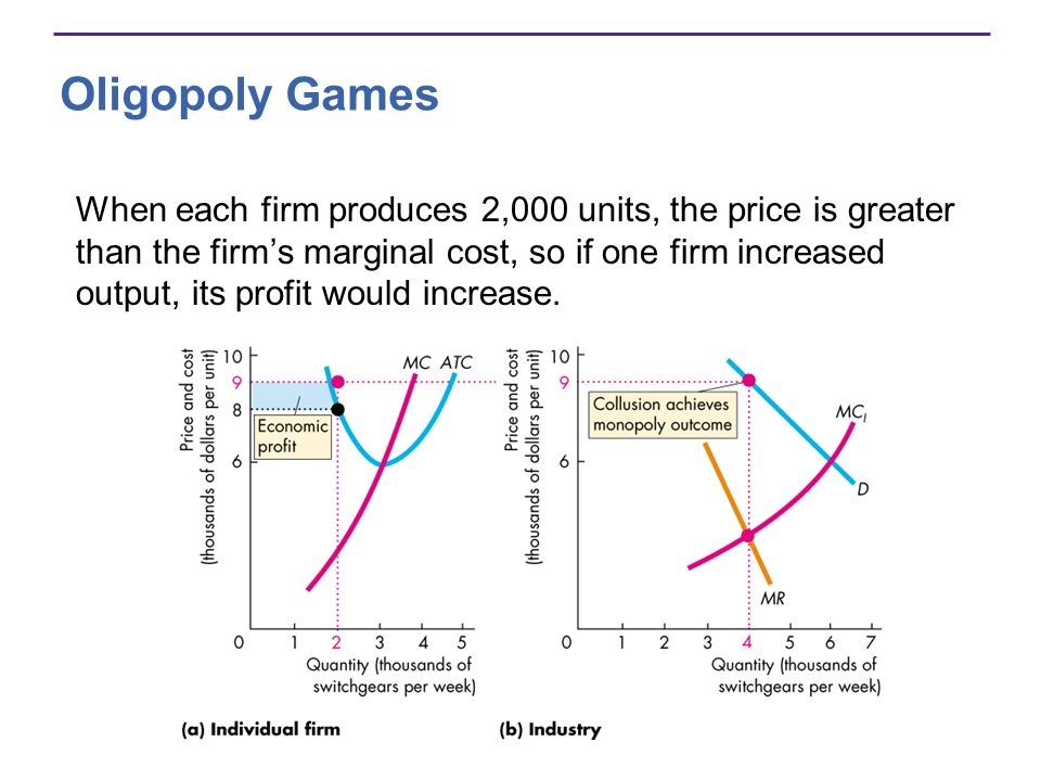 Oligopoly Games When each firm produces 2,000 units, the price is greater than the firms marginal cost, so if one firm increased output, its profit wo