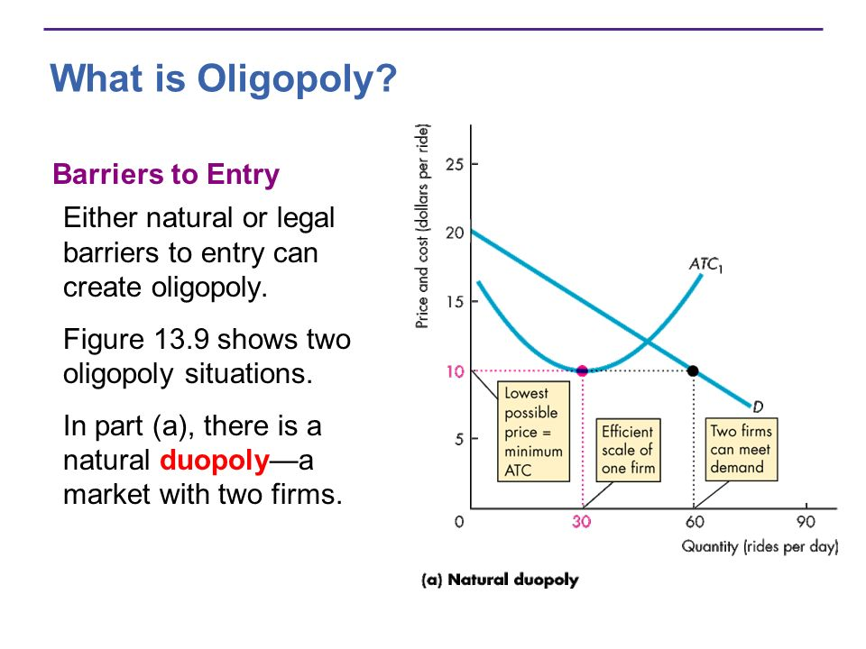 What is Oligopoly? Barriers to Entry Either natural or legal barriers to entry can create oligopoly. Figure 13.9 shows two oligopoly situations. In pa