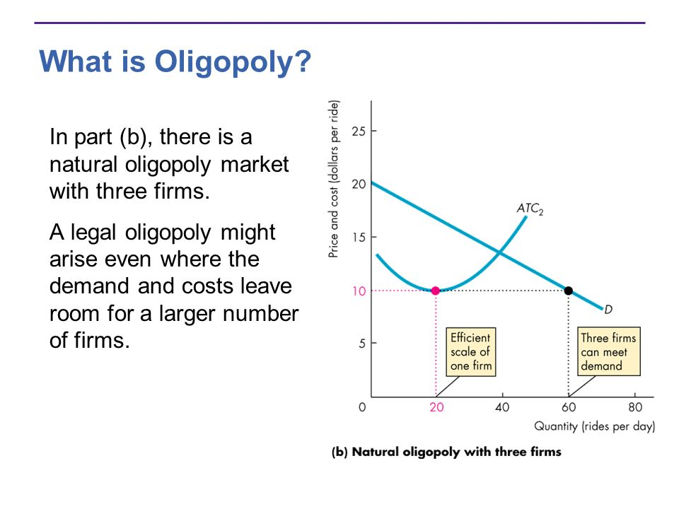 What is Oligopoly? In part (b), there is a natural oligopoly market with three firms. A legal oligopoly might arise even where the demand and costs le