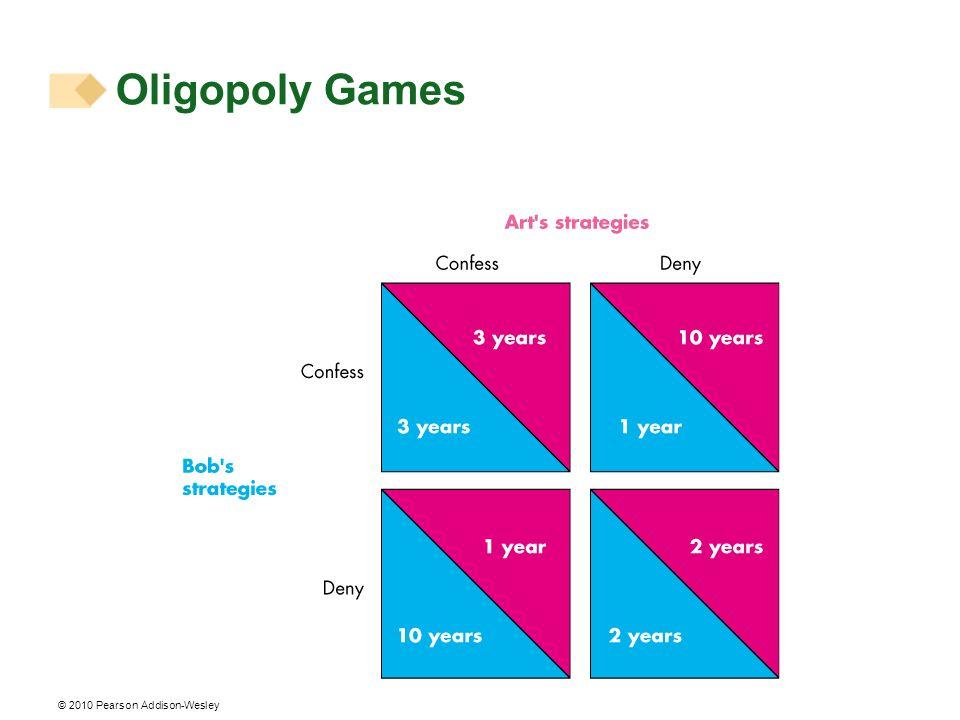© 2010 Pearson Addison-Wesley Oligopoly Games
