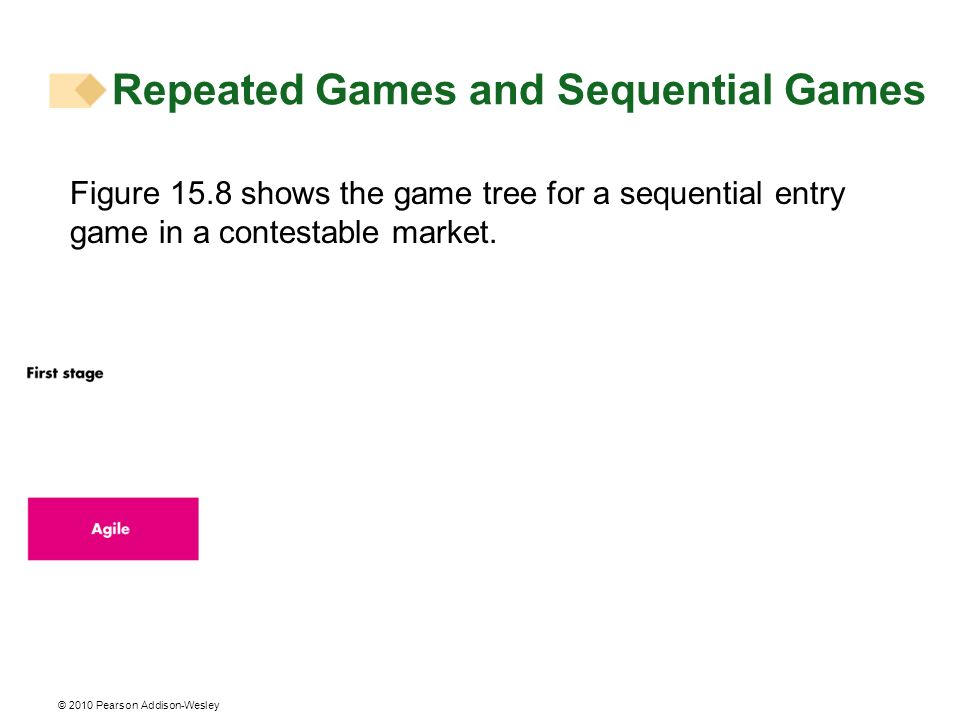 © 2010 Pearson Addison-Wesley Figure 15.8 shows the game tree for a sequential entry game in a contestable market. Repeated Games and Sequential Games
