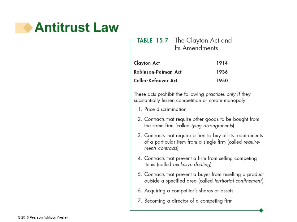 © 2010 Pearson Addison-Wesley Antitrust Law