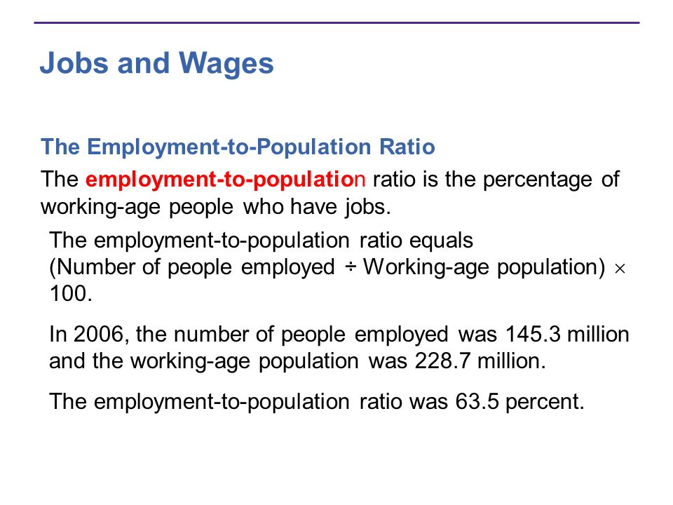 Jobs and Wages The Employment-to-Population Ratio The employment-to-population ratio is the percentage of working-age people who have jobs. The employ
