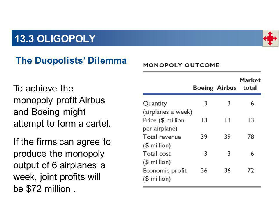 The Duopolists Dilemma To achieve the monopoly profit Airbus and Boeing might attempt to form a cartel. If the firms can agree to produce the monopoly