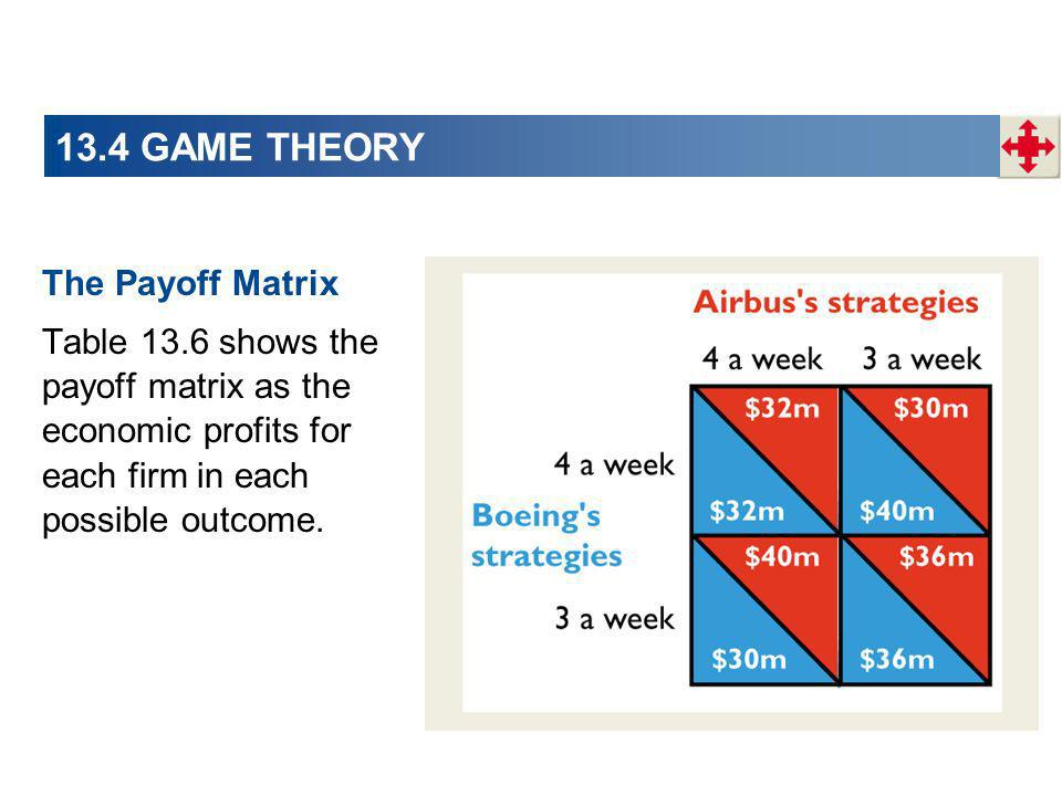 The Payoff Matrix Table 13.6 shows the payoff matrix as the economic profits for each firm in each possible outcome. 13.4 GAME THEORY