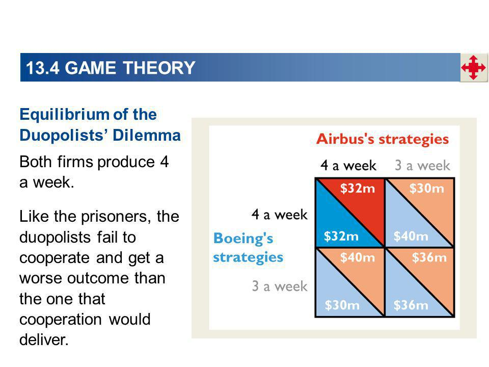 Equilibrium of the Duopolists Dilemma Both firms produce 4 a week. Like the prisoners, the duopolists fail to cooperate and get a worse outcome than t