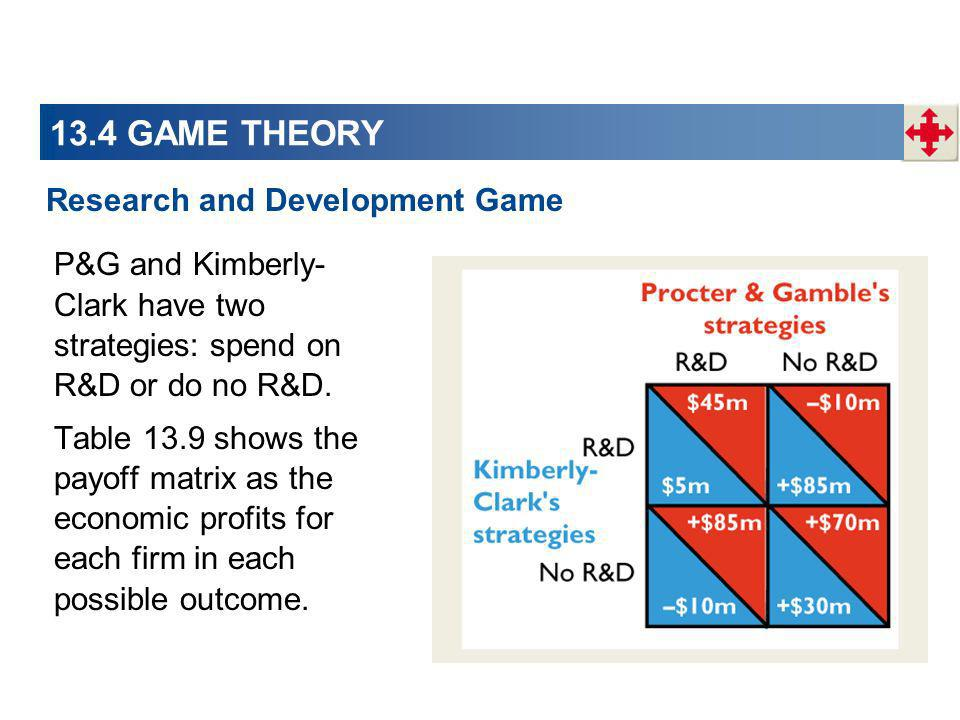 P&G and Kimberly- Clark have two strategies: spend on R&D or do no R&D. Table 13.9 shows the payoff matrix as the economic profits for each firm in ea