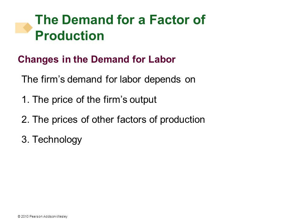© 2010 Pearson Addison-Wesley Changes in the Demand for Labor The firms demand for labor depends on 1. The price of the firms output 2. The prices of