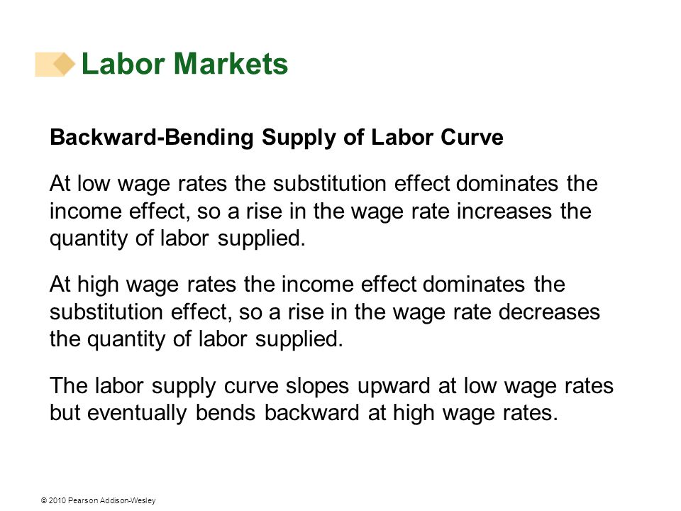 © 2010 Pearson Addison-Wesley Backward-Bending Supply of Labor Curve At low wage rates the substitution effect dominates the income effect, so a rise