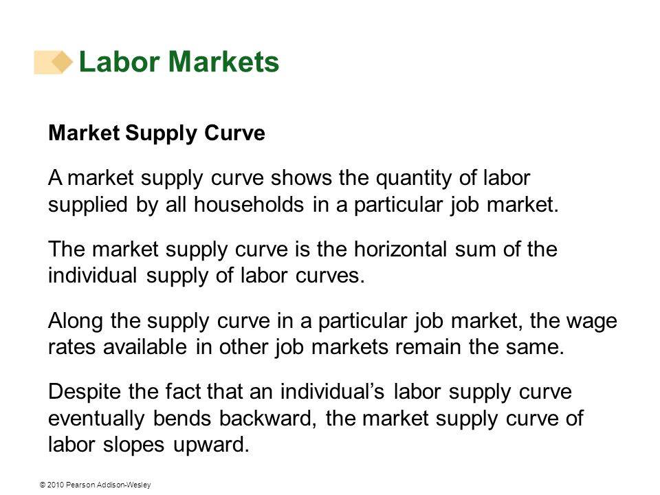 © 2010 Pearson Addison-Wesley Market Supply Curve A market supply curve shows the quantity of labor supplied by all households in a particular job mar