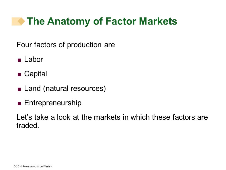 The Anatomy of Factor Markets Four factors of production are Labor Capital Land (natural resources) Entrepreneurship Lets take a look at the markets i