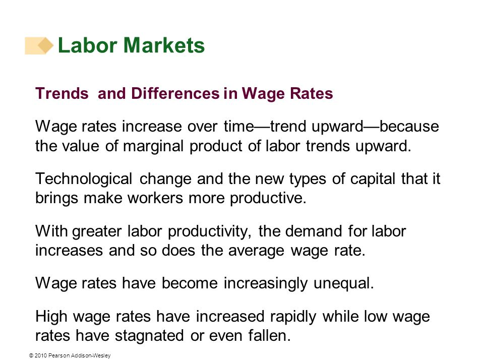 © 2010 Pearson Addison-Wesley Trends and Differences in Wage Rates Wage rates increase over timetrend upwardbecause the value of marginal product of l