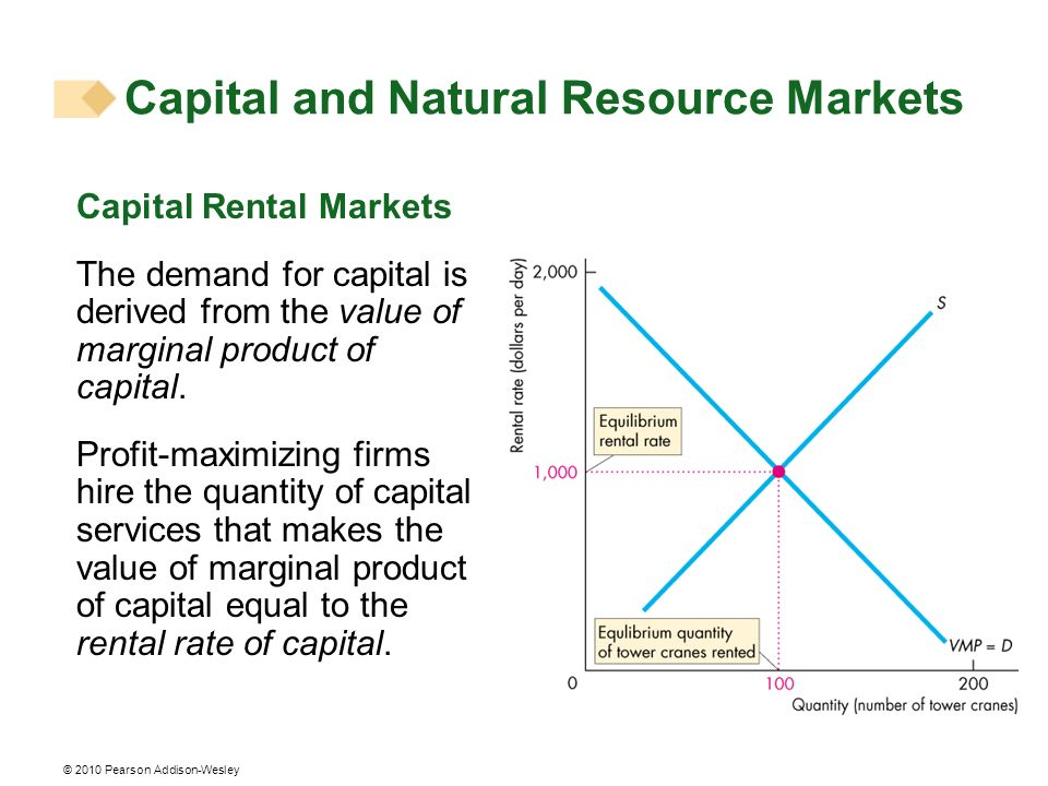 © 2010 Pearson Addison-Wesley Capital and Natural Resource Markets Capital Rental Markets The demand for capital is derived from the value of marginal