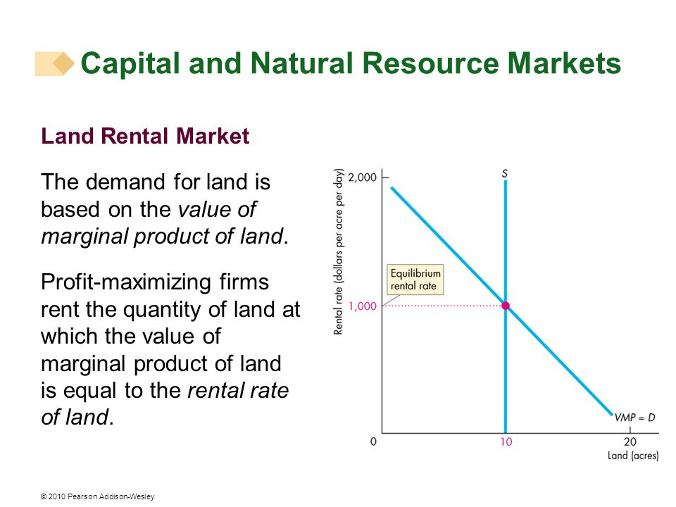 © 2010 Pearson Addison-Wesley Land Rental Market The demand for land is based on the value of marginal product of land. Profit-maximizing firms rent t