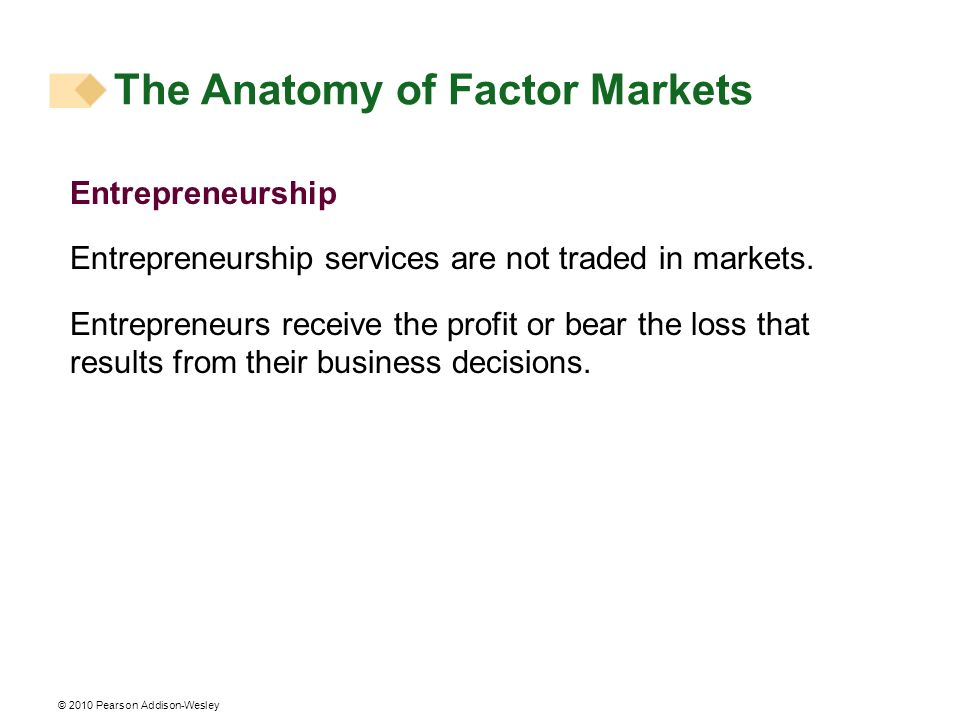 © 2010 Pearson Addison-Wesley Entrepreneurship Entrepreneurship services are not traded in markets. Entrepreneurs receive the profit or bear the loss