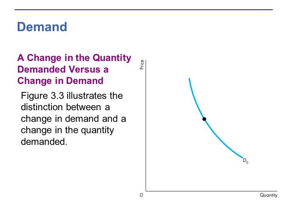 Demand A Change in the Quantity Demanded Versus a Change in Demand Figure 3.3 illustrates the distinction between a change in demand and a change in t