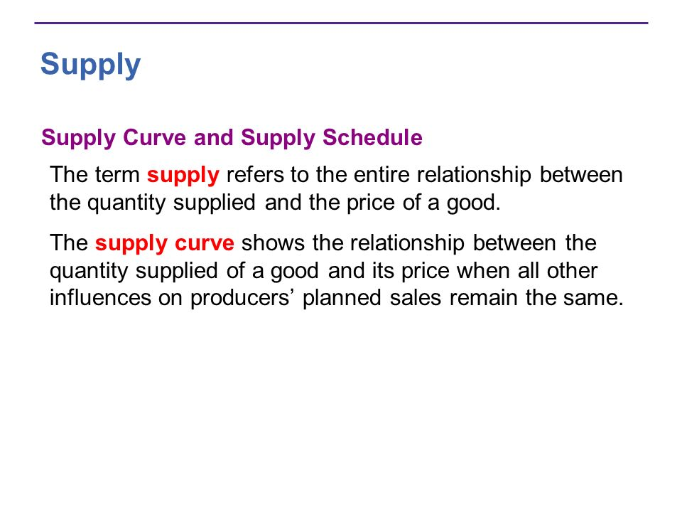 Supply Supply Curve and Supply Schedule The term supply refers to the entire relationship between the quantity supplied and the price of a good. The s