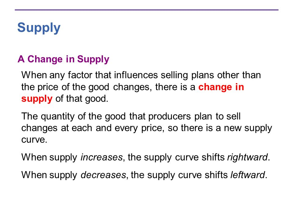 Supply A Change in Supply When any factor that influences selling plans other than the price of the good changes, there is a change in supply of that