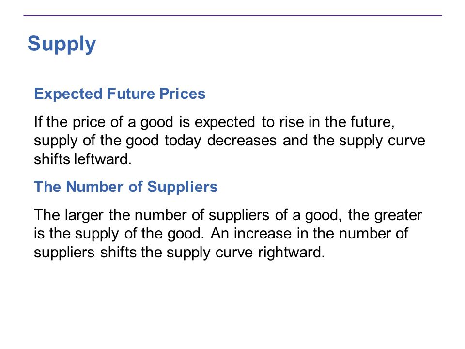 Supply Expected Future Prices If the price of a good is expected to rise in the future, supply of the good today decreases and the supply curve shifts