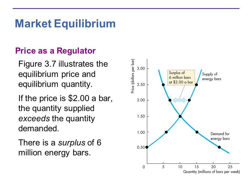 Market Equilibrium Price as a Regulator Figure 3.7 illustrates the equilibrium price and equilibrium quantity. If the price is $2.00 a bar, the quanti