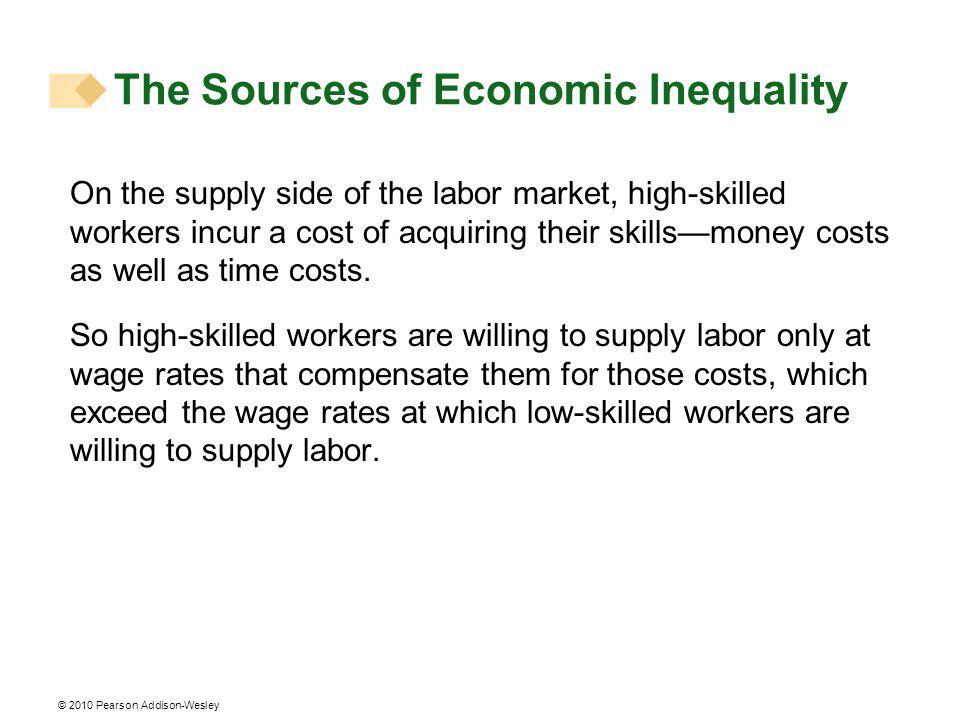 © 2010 Pearson Addison-Wesley On the supply side of the labor market, high-skilled workers incur a cost of acquiring their skillsmoney costs as well as time costs.