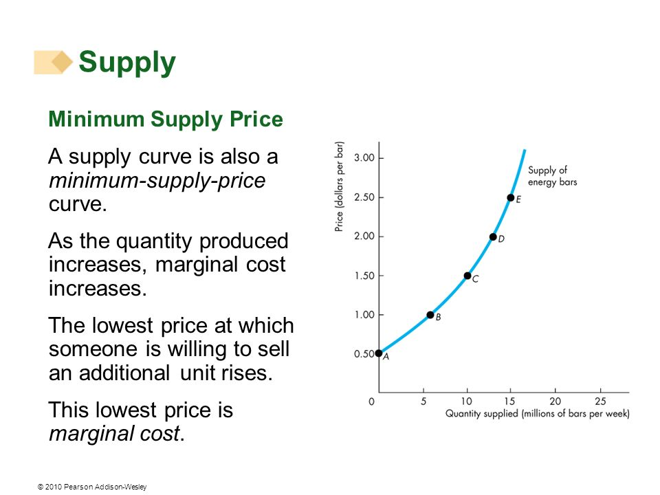 © 2010 Pearson Addison-Wesley Minimum Supply Price A supply curve is also a minimum-supply-price curve. As the quantity produced increases, marginal c