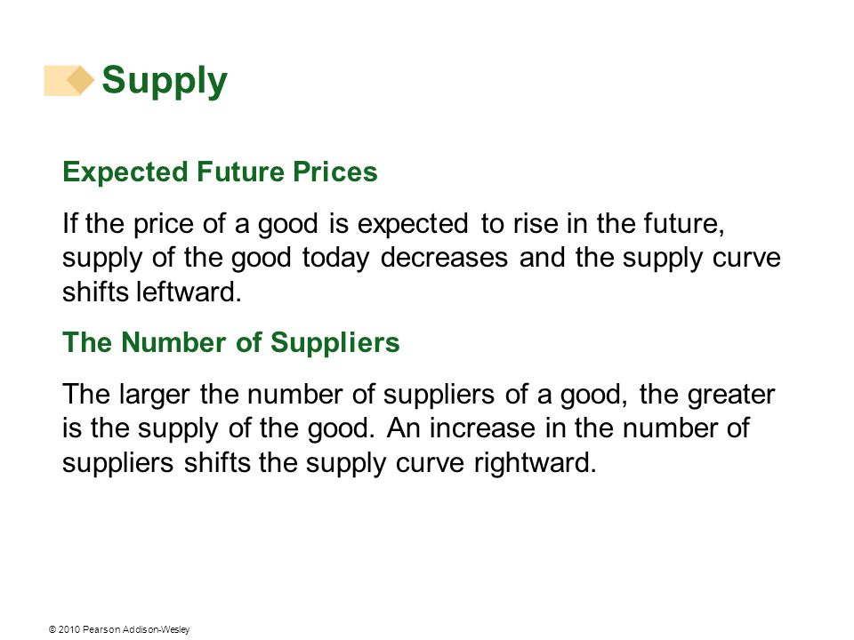 © 2010 Pearson Addison-Wesley Expected Future Prices If the price of a good is expected to rise in the future, supply of the good today decreases and the supply curve shifts leftward.