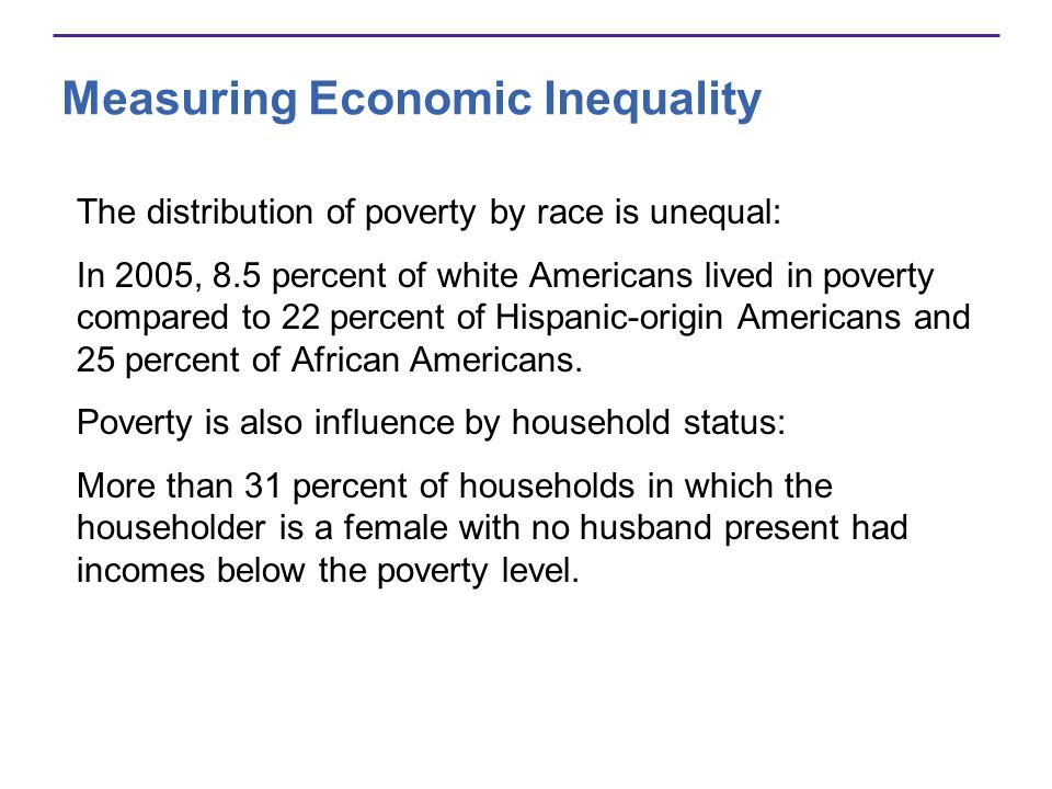 Measuring Economic Inequality The distribution of poverty by race is unequal: In 2005, 8.5 percent of white Americans lived in poverty compared to 22
