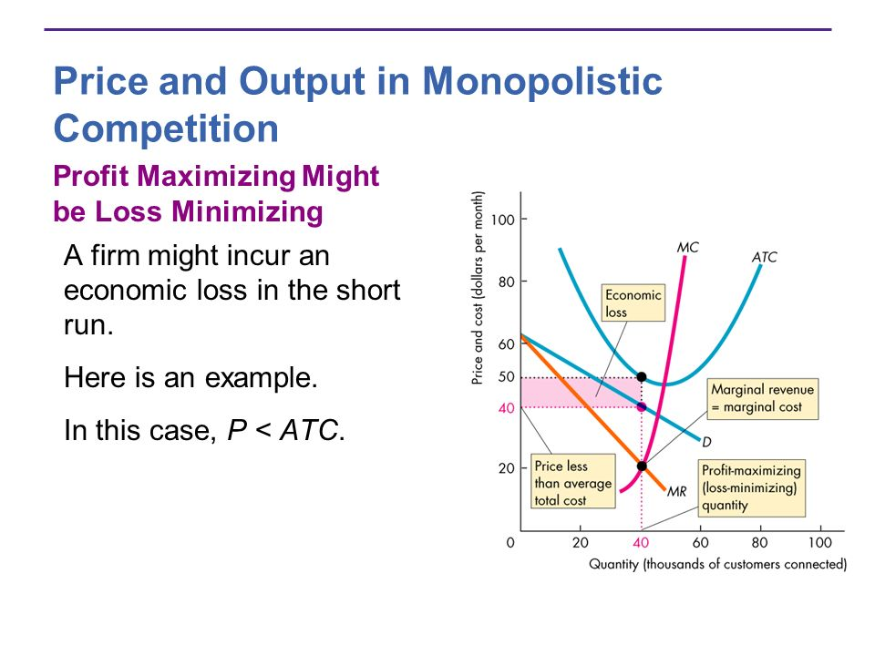 Price and Output in Monopolistic Competition Profit Maximizing Might be Loss Minimizing A firm might incur an economic loss in the short run. Here is