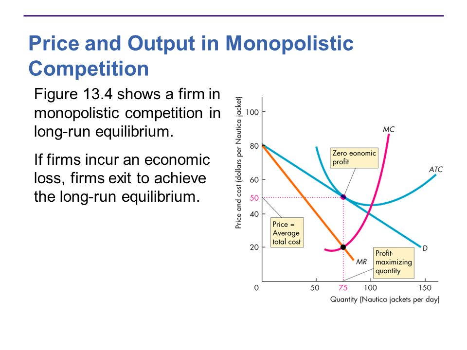 Price and Output in Monopolistic Competition Figure 13.4 shows a firm in monopolistic competition in long-run equilibrium. If firms incur an economic