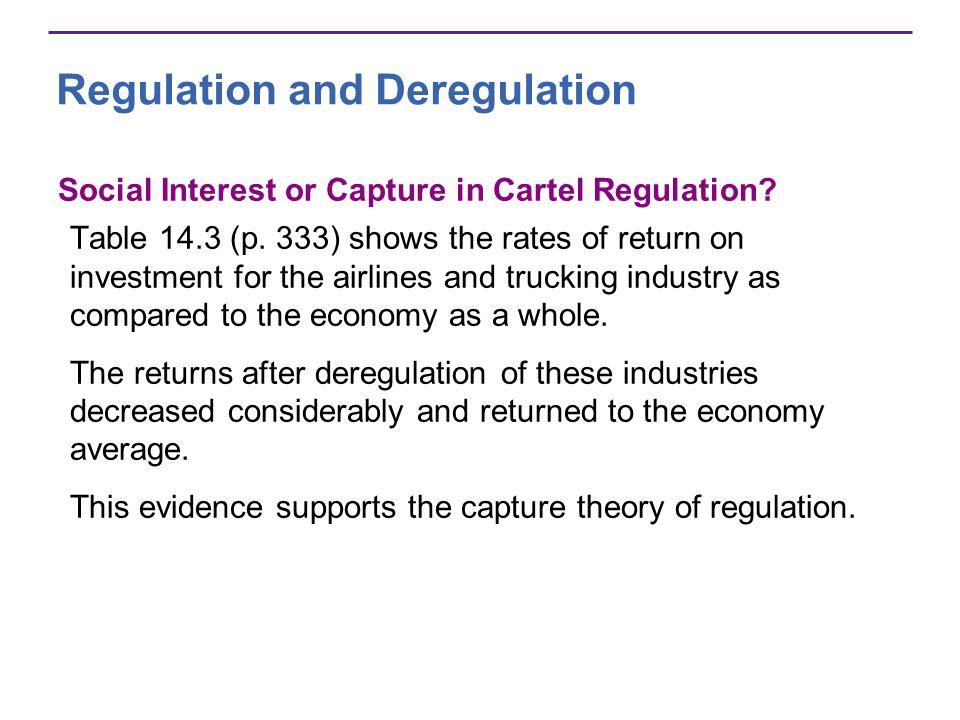 Regulation and Deregulation Social Interest or Capture in Cartel Regulation.