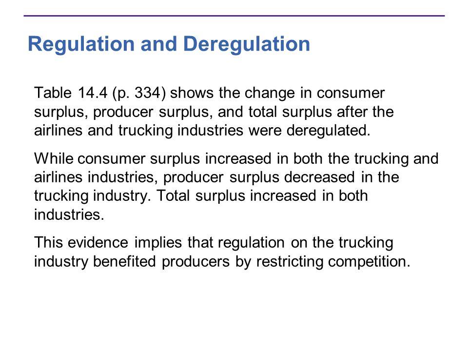Regulation and Deregulation Table 14.4 (p.
