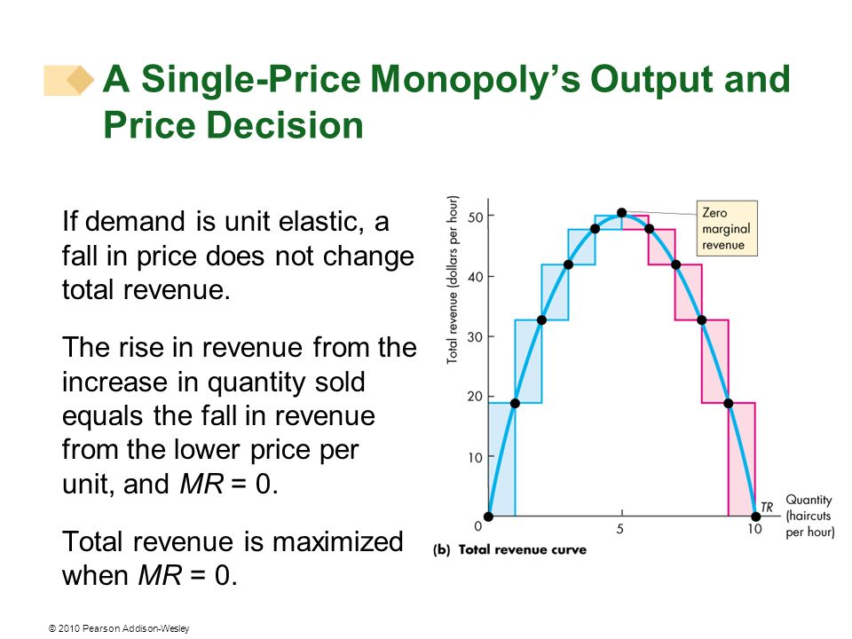 © 2010 Pearson Addison-Wesley If demand is unit elastic, a fall in price does not change total revenue. The rise in revenue from the increase in quant