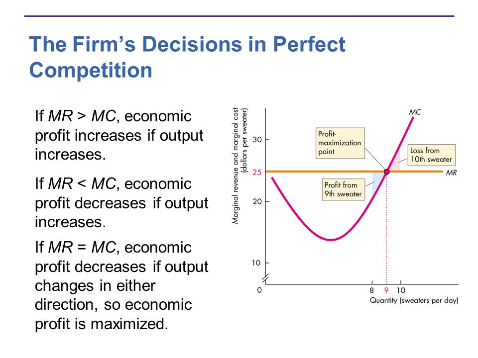 The Firms Decisions in Perfect Competition If MR > MC, economic profit increases if output increases. If MR < MC, economic profit decreases if output