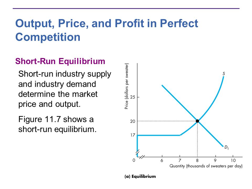 Output, Price, and Profit in Perfect Competition Short-Run Equilibrium Short-run industry supply and industry demand determine the market price and ou