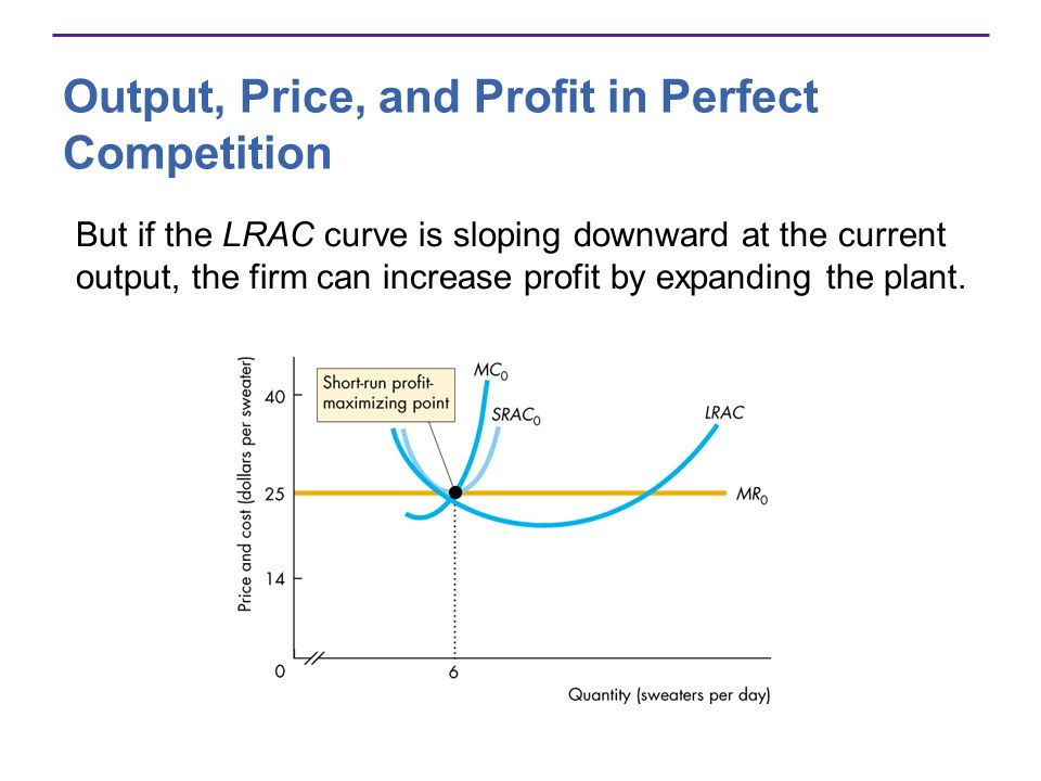 Output, Price, and Profit in Perfect Competition But if the LRAC curve is sloping downward at the current output, the firm can increase profit by expa