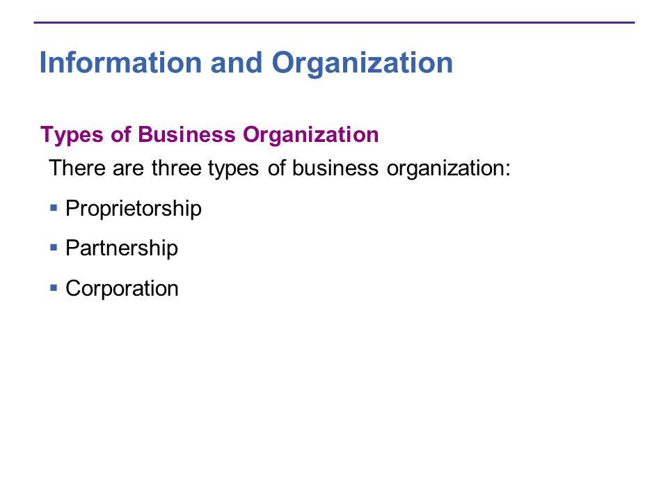 Information and Organization Types of Business Organization There are three types of business organization: Proprietorship Partnership Corporation