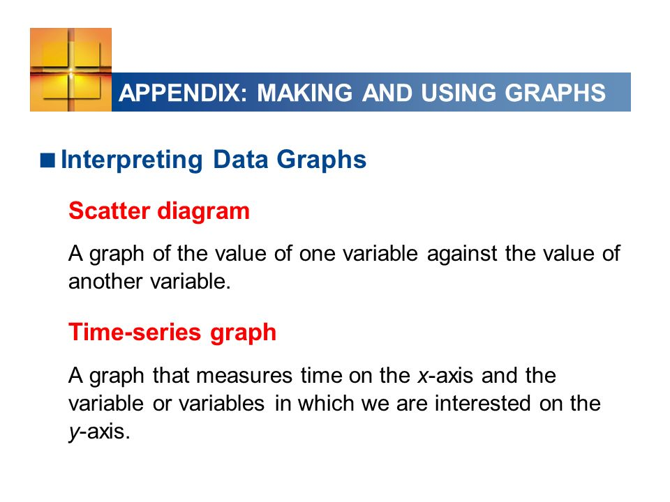 APPENDIX: MAKING AND USING GRAPHS Interpreting Data Graphs Scatter diagram A graph of the value of one variable against the value of another variable.