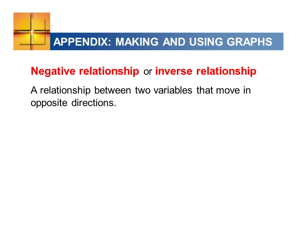 APPENDIX: MAKING AND USING GRAPHS Negative relationship or inverse relationship A relationship between two variables that move in opposite directions.