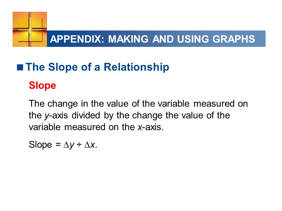 APPENDIX: MAKING AND USING GRAPHS The Slope of a Relationship Slope The change in the value of the variable measured on the y-axis divided by the change the value of the variable measured on the x-axis.
