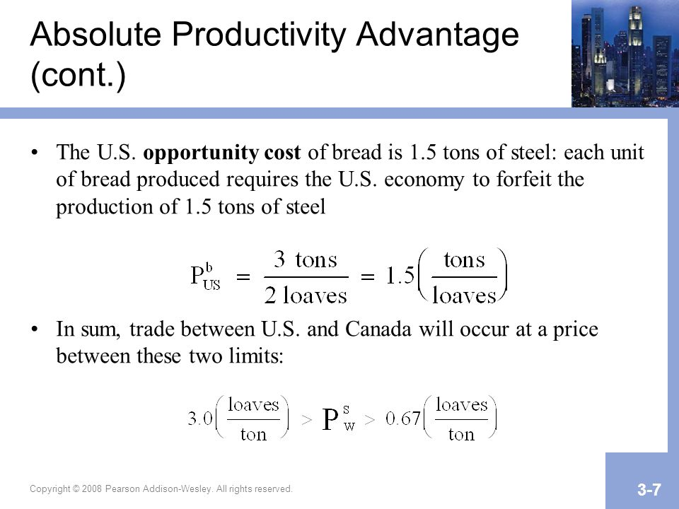 Copyright © 2008 Pearson Addison-Wesley. All rights reserved. 3-7 Absolute Productivity Advantage (cont.) The U.S. opportunity cost of bread is 1.5 to
