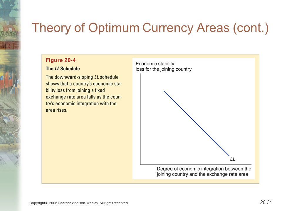 Copyright © 2006 Pearson Addison-Wesley. All rights reserved. 20-31 Theory of Optimum Currency Areas (cont.)