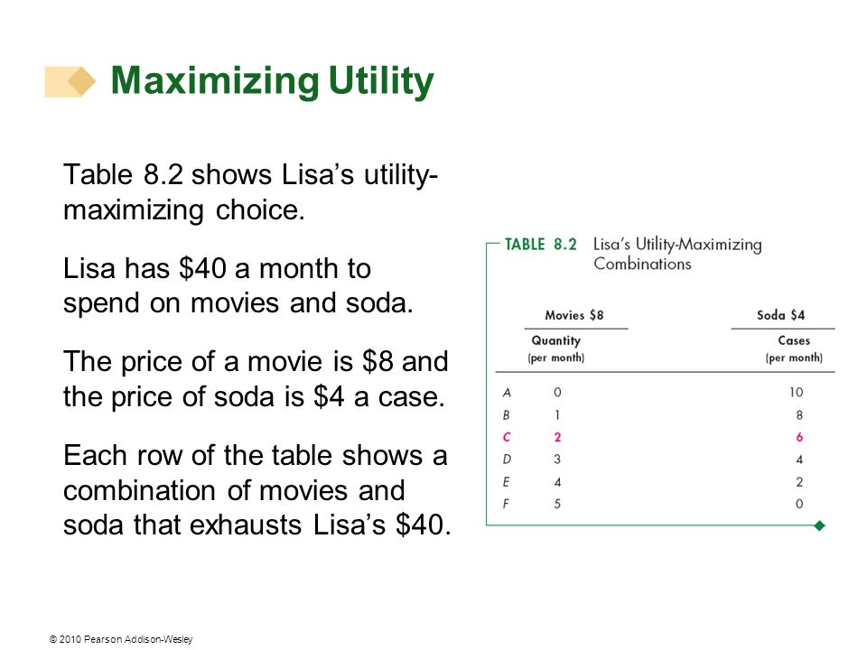 © 2010 Pearson Addison-Wesley Table 8.2 shows Lisas utility- maximizing choice.