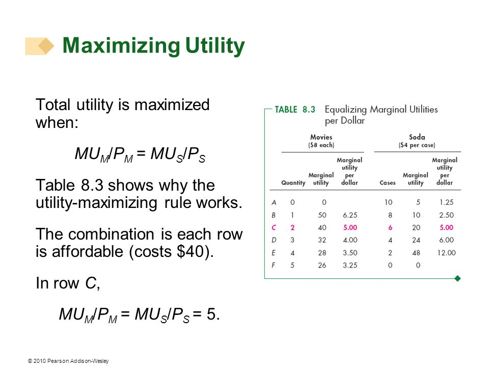 © 2010 Pearson Addison-Wesley Total utility is maximized when: MU M /P M = MU S /P S Table 8.3 shows why the utility-maximizing rule works.