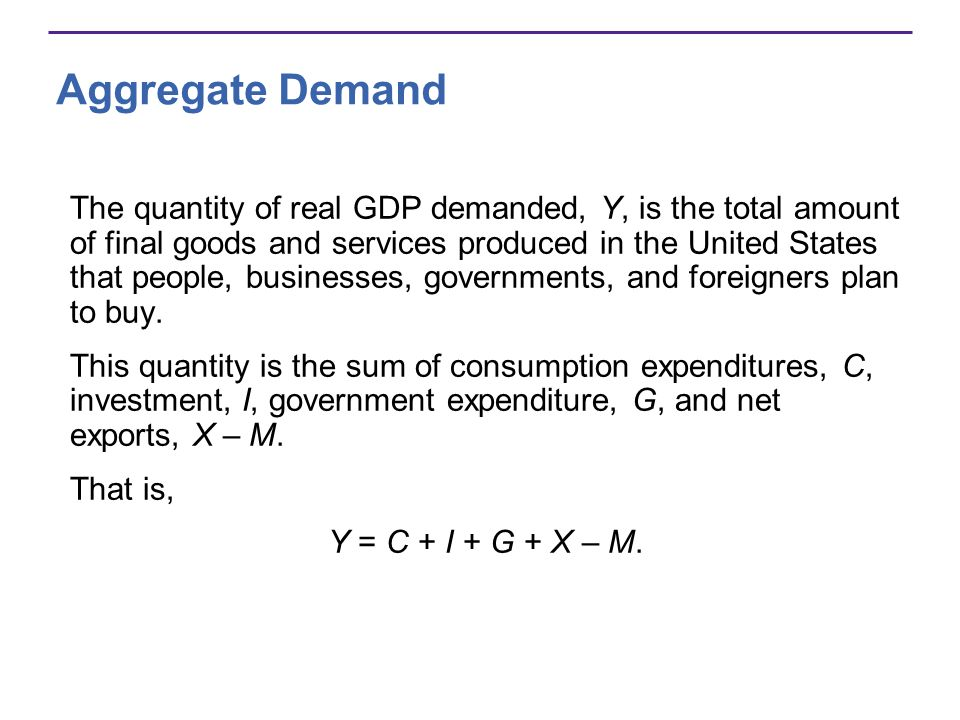 Aggregate Demand The quantity of real GDP demanded, Y, is the total amount of final goods and services produced in the United States that people, busi
