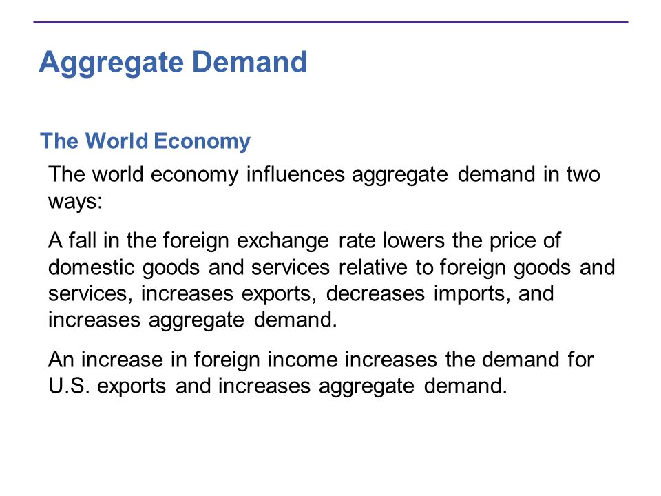 Aggregate Demand The World Economy The world economy influences aggregate demand in two ways: A fall in the foreign exchange rate lowers the price of