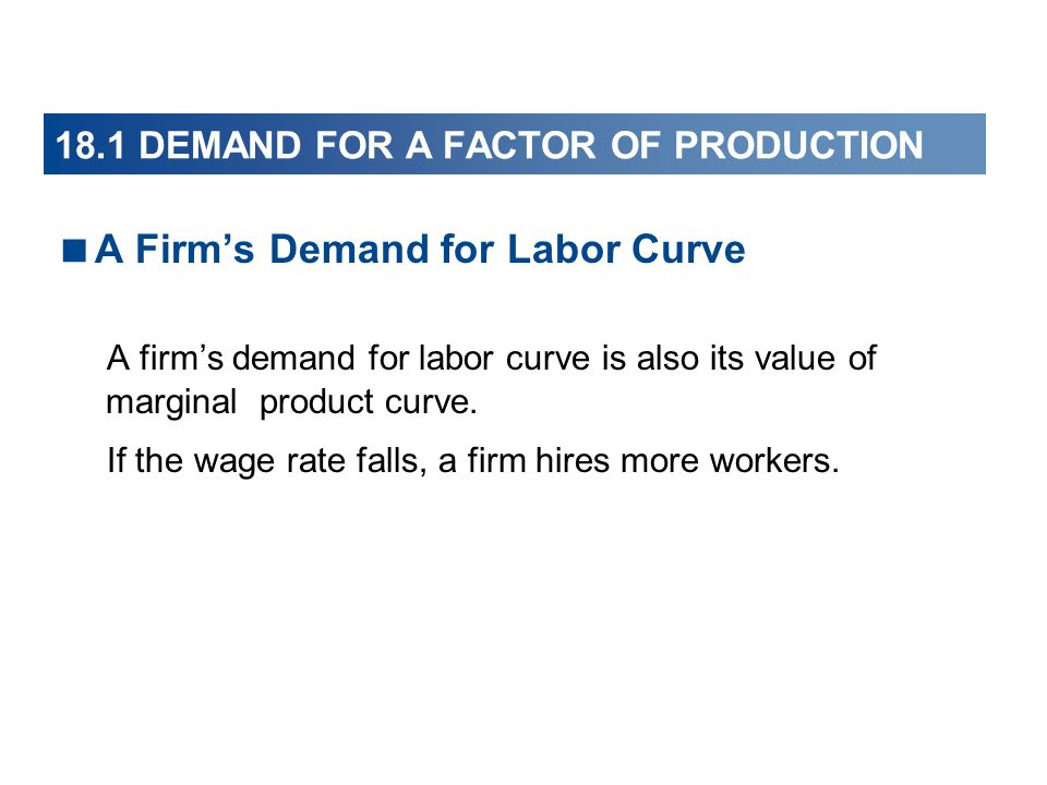 18.1 DEMAND FOR A FACTOR OF PRODUCTION A Firms Demand for Labor Curve A firms demand for labor curve is also its value of marginal product curve. If t